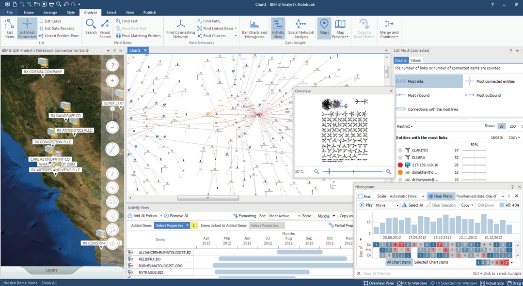 IBM i2 Enterprise Insight Analysis